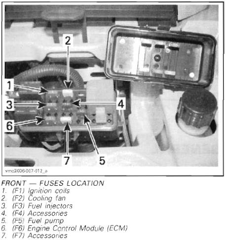 2006 can am outlander fuse box - wiring diagram wide-layout -  wide-layout.zucchettipoltronedivani.it  zucchettipoltronedivani.it