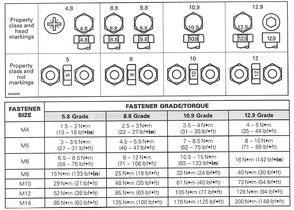 Torque Specs For Bolts On Can-Am Atv. - Can-Am Atv Forum